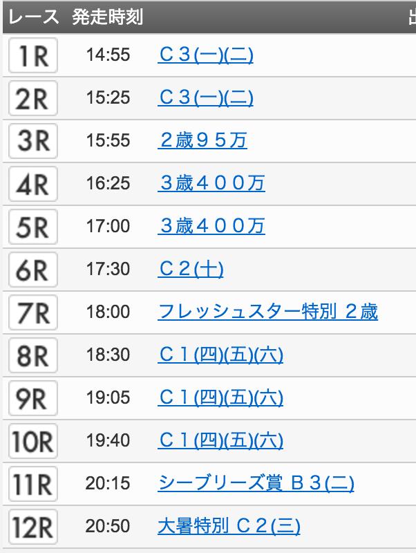 2016年8月4日大井競馬の日程