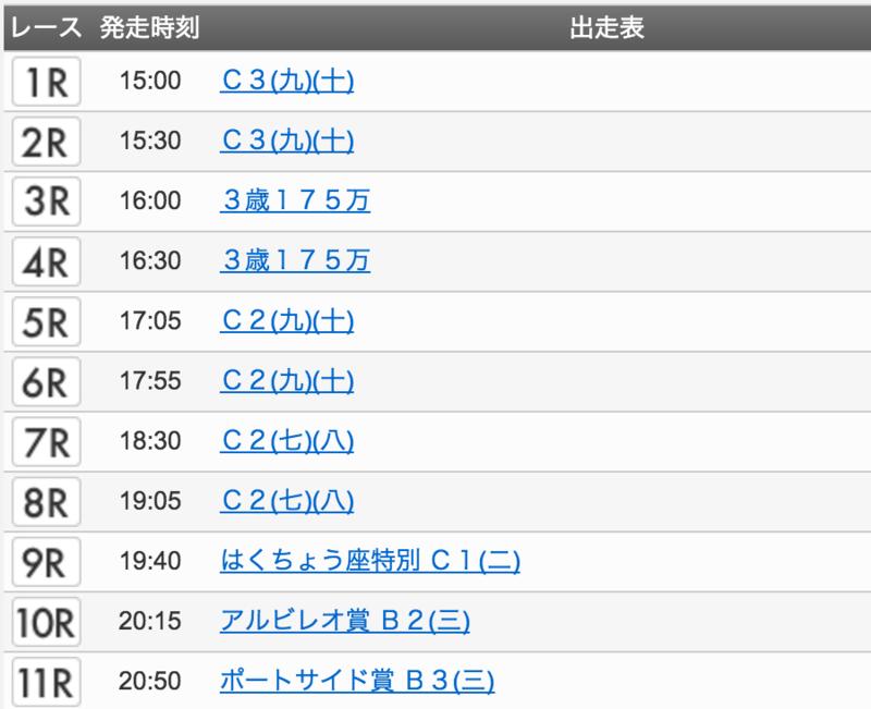 2016年8月15日大井競馬の日程