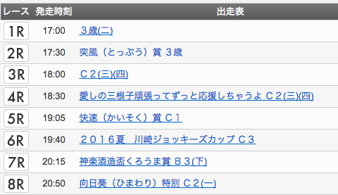 2016年8月21日川崎競馬の日程